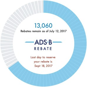 general aviation adsb rebate program