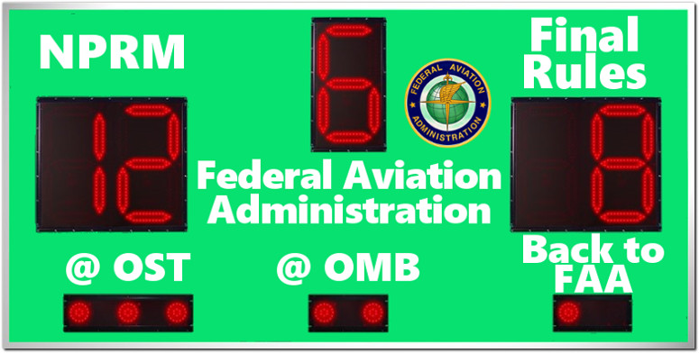 faa dot significant rulemaking record