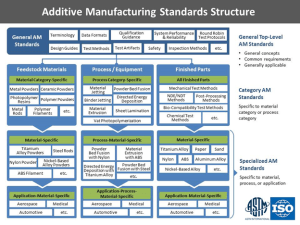 ASTM /ISO standards