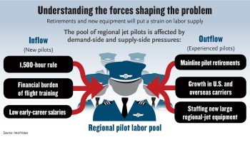 FSF Pilot Shortage- new part of the food chain | JDA Journal