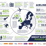 EU aviation benefits