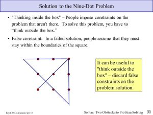 Thinking inside the box – People impose constraints on the