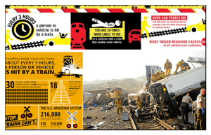 Railway Safety Posters