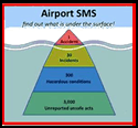 airports sms