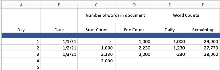 Another example of how the word count tracker automatically updates