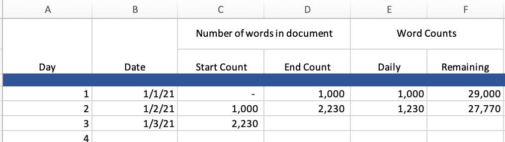 An example of the word count tracker's automatic update feature