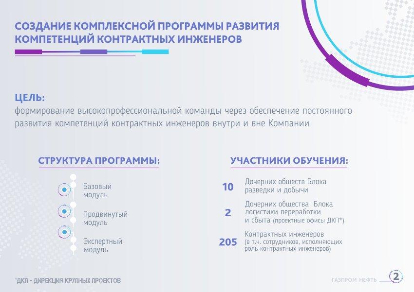 Заказать Бизнес презентацию. Gazprom