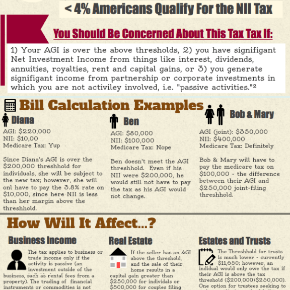 Infographic Ideas infographics income tax : Tax Infographics Â« The Joy of Tax Law