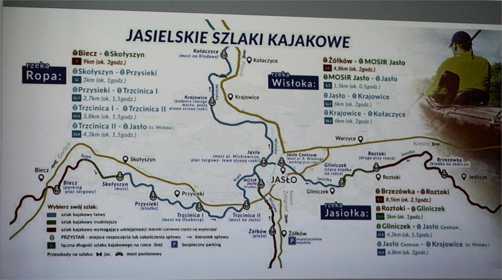 Jasielskie Szlaki Kajakowe. Mapa szlaków na trzech rzekach, Jasiołce, Wisłoce i Ropie. Każdy z tych szlaków ma trzy stopnie trudności.
