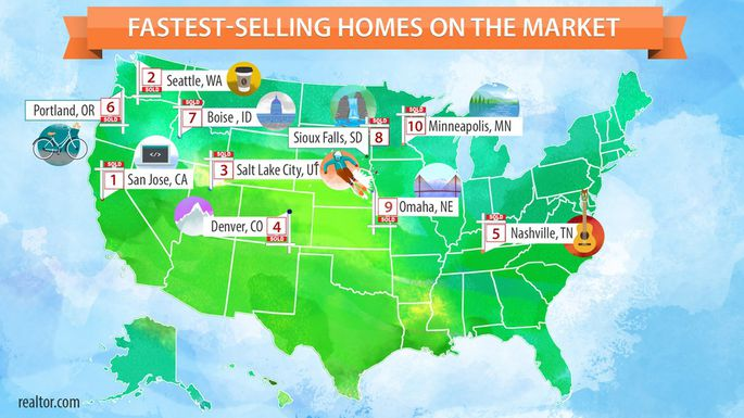 Fastest Selling Homes By State