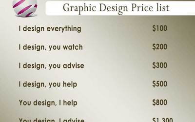 Graphic Design Price List