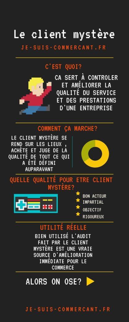 client mystère infographie