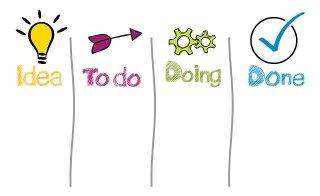 Changer de vie - organisation - Je Tu Elles