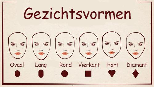 Het juiste kapsel voor jouw gezichtsvorm.