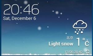 Suhu di Beijing, 6 Desember 2014