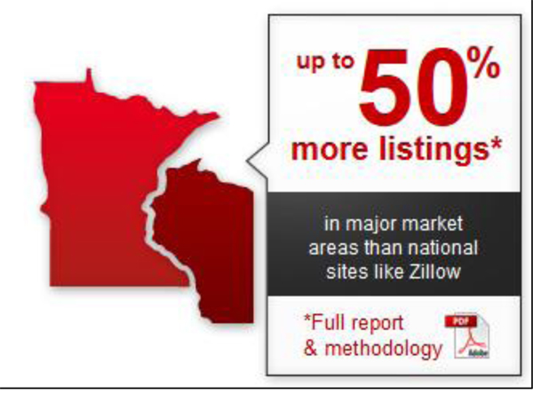 Up to 50% more listings in NW Wisconsin