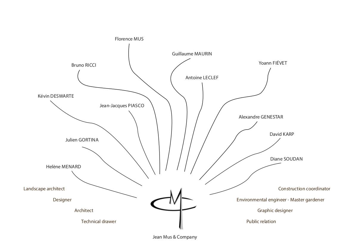 ATELIER SCHEMA 2
