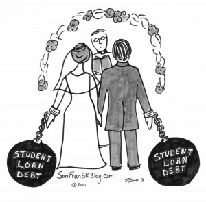 Student Loan Debt: Problems in Divorce | Jeb Kinnison
