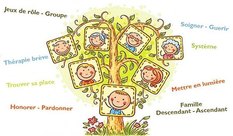 constellations familiales Orne