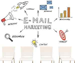 The 7 basic steps for an effective email campaign strategy. (Easy to follow)