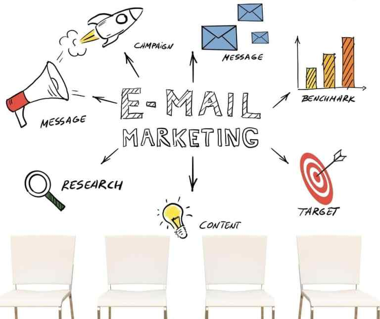 How to use email campaigns to generate leads - Jeder Agency