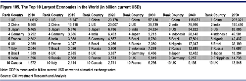 Britain In The World – A long slide into oblivion? (4/6)