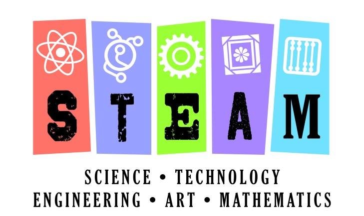 Image result for STEAM SCIENCE CLIPART