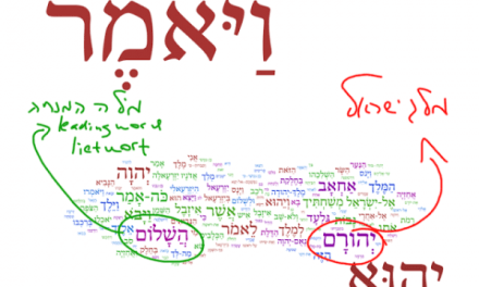 Using Word Clouds To Illustrate Literary Devices When Teaching Tanakh