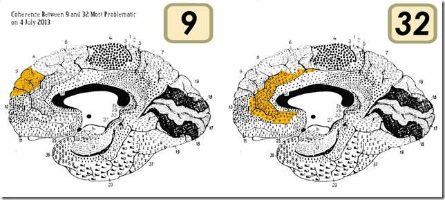 Brodmann Areas 9 and 32