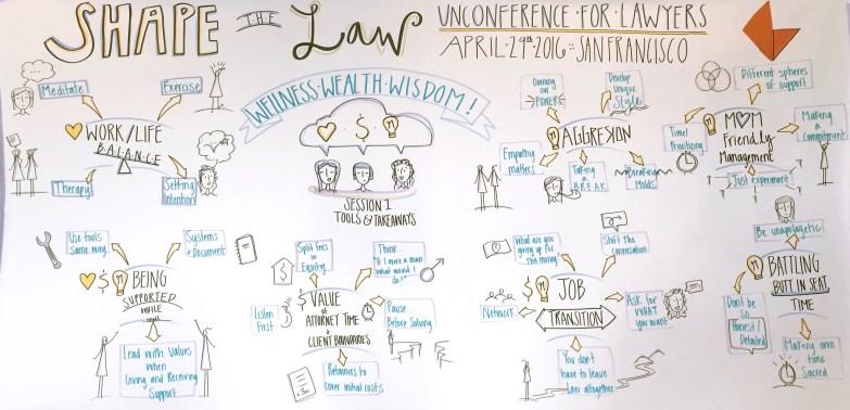 ShapeTheLawUnconference_Chart1