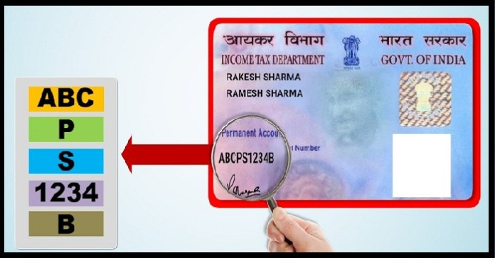 Meaning of PAN Card Number