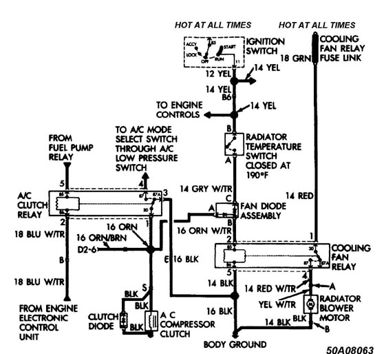 Wiring Diagram For 2000 Jeep Wrangler