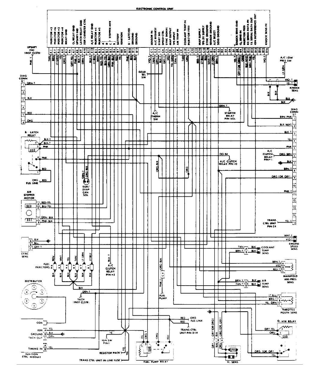 Ecm Pin Diagram Ecu Diagram Manual • Googlea4 com
