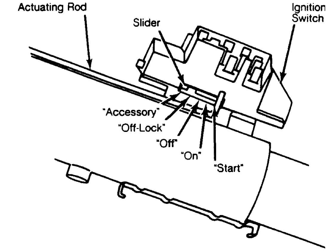 Jeep Wrangler Ignition Wiring Diagram