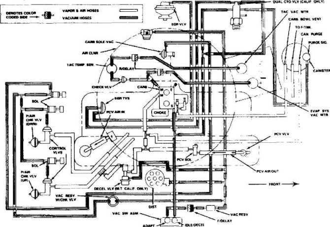 1986 jeep comanche vacuum lines diagram  wiring diagram