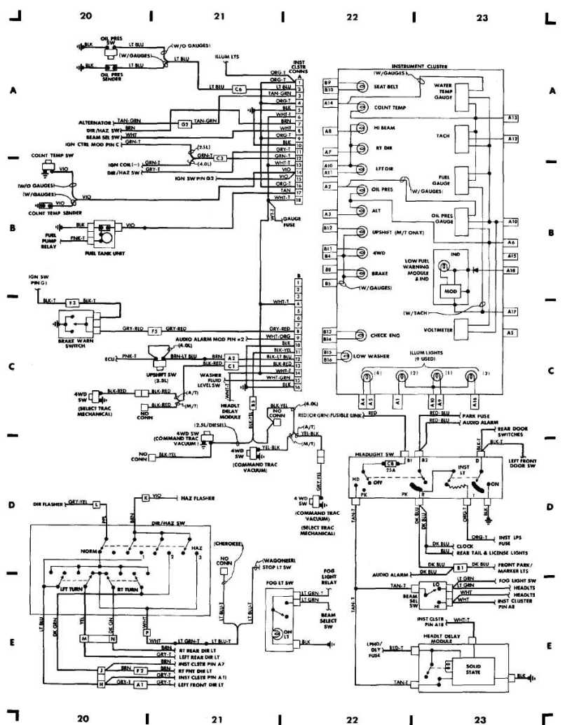 cj7 wiring harness diagram dash lights