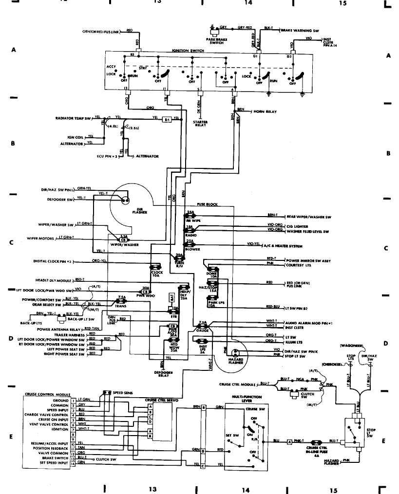 1993 Jeep Wrangler Yj Wiring Diagram Wiring Diagram