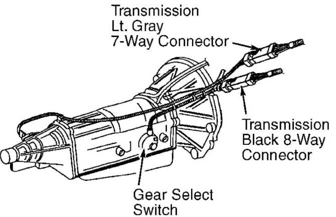 g  auto trans diagnosis  40l models w/aw4  1993  jeep