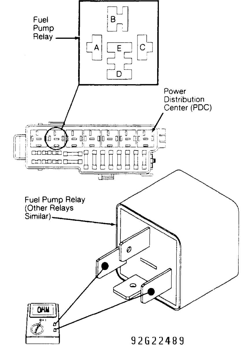 14 identifying throttle position sensor connector terminals courtesy of chrysler corp