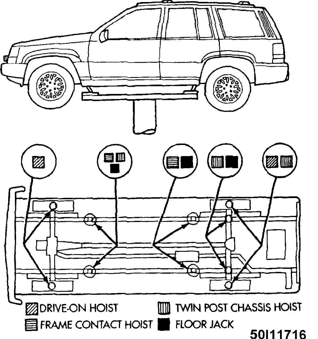 Jacking Amp Hoisting Jeep Cherokee Xj Jeep