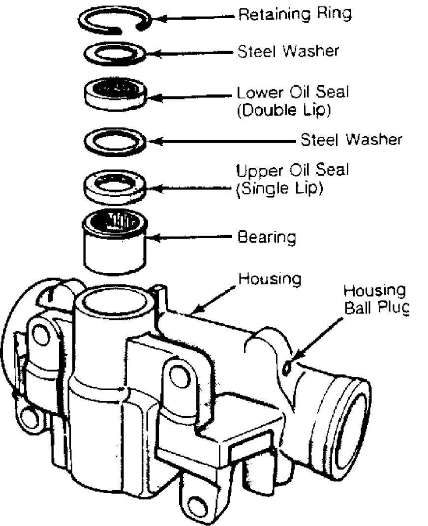 Steering system power 1993 jeep cherokee xj jeep rh jeep manual ru