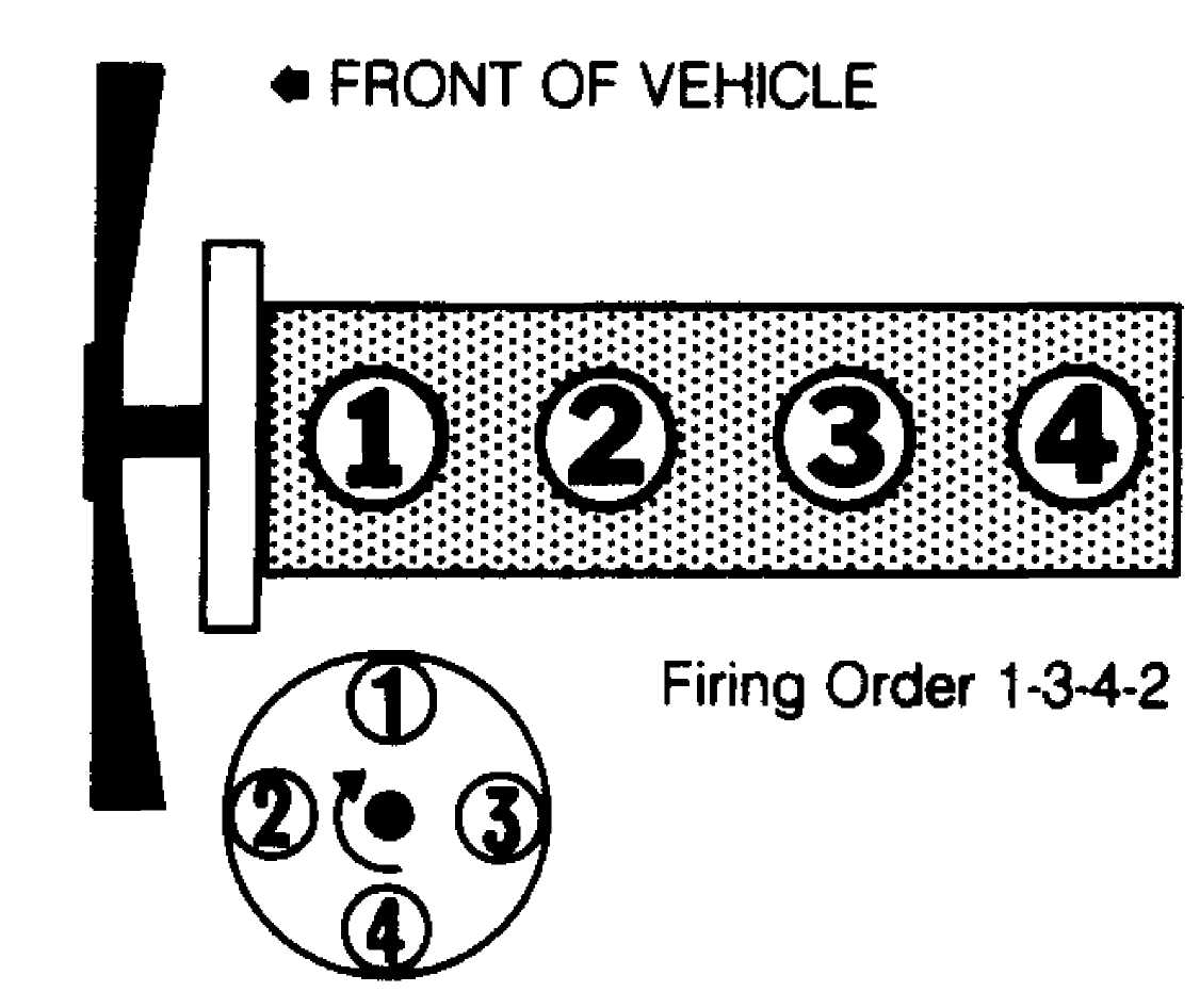 Firing Order On Jeep Liberty
