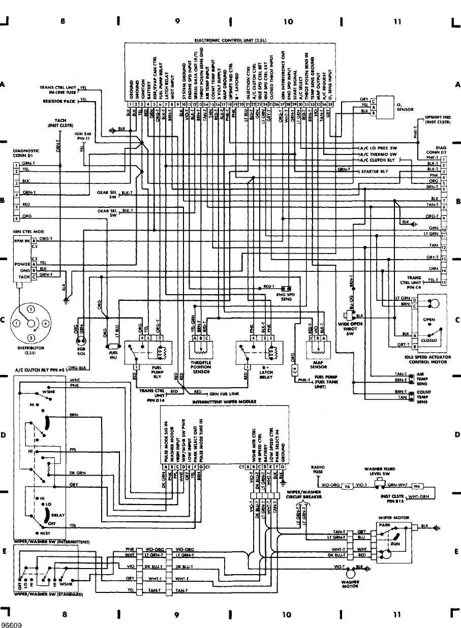 Jeep Tj Gauge Cluster Wiring. Jeep. Wiring Diagram Gallery
