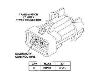 AUTO TRANS DIAGNOSIS  AW4 :: 1993 :: Jeep Cherokee (XJ