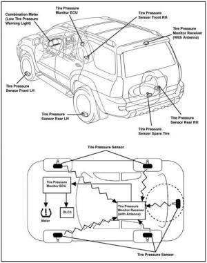 Jeep  JEEPniecipl