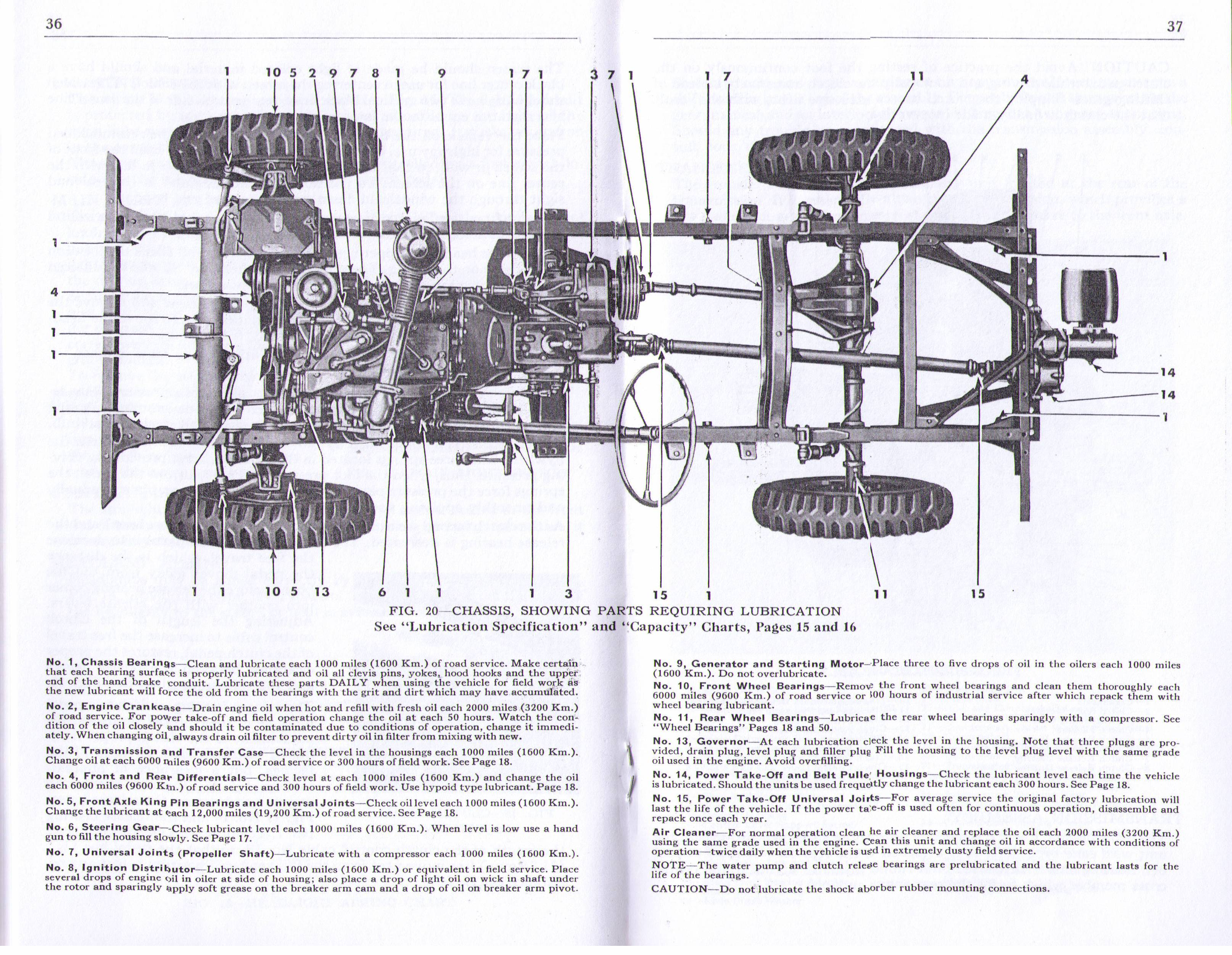 Cj3aownermanual 36 37