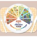 acidic food