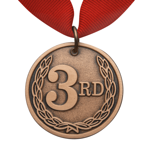 How to redefine goals for the agile team, and avoid the Bronze medal!