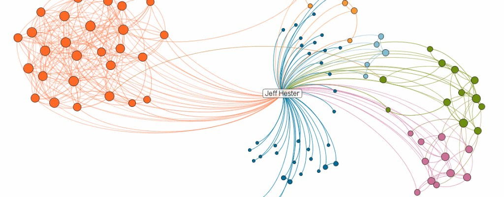 Visualize Your Professional Network with InMaps