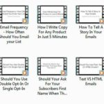 email copy that sells-videos